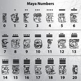 Números del maya Imagen de archivo libre de regalías