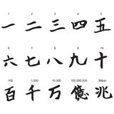 Números en caracteres chinos Fotografía de archivo
