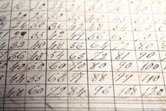Números en un libro de trabajo del vintage Imágenes de archivo libres de regalías