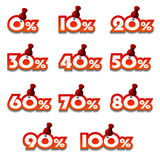 Números promocionales asociados del porcentaje Imagen de archivo libre de regalías