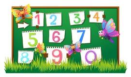 Números um zero na placa Imagens de Stock Royalty Free