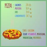 Nützliche Eigenschaften der Pizza von infographics Stockbild