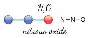 N2O nitrous oxide molecule. N2O nitrous oxide 3d molecule isolated on white Stock Images