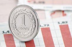 Één Pools Zloty-muntstuk op krantengrafiek Stock Afbeeldingen