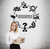 Nachdenkliche blonde Geschäftsfrau, runde Geschäftsskizze Lizenzfreies Stockbild