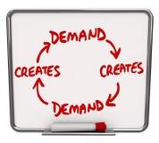 Nachfrage schafft mehr Zunahme-Kundenbetreuung Desire Need Your P Lizenzfreie Stockfotos