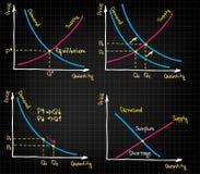 Nachfrage-Versorgungs-Diagramme Stockbild