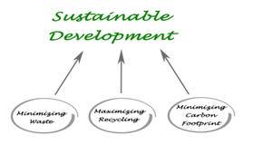 Nachhaltige Entwicklung stock abbildung