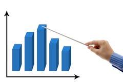 Nadelanzeige auf Diagramm Stockfoto
