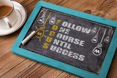 Nadrukacroniem: volg één cursus tot succes Stock Foto