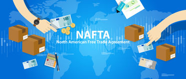 NAFTA北美自由贸易协定 向量例证
