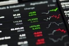 Nahaufnahme von Börsenwerten auf LCD-Bildschirm. Stockfotos