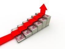 50 Pfundsterlingsbanknoten Lizenzfreies Stockfoto