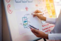 Nahaufnahmehand des Designerfrauen-Artplans der zeichnenden Anwendung für sich Entwickeln für bewegliche Anwendungen Benutzererfa lizenzfreie stockfotos