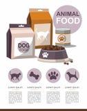 Nahrung für Haustiere Trockene Nahrung für Haustiere Vektor infographic stockbilder
