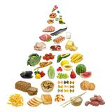 Nahrungsmittelpyramide Lizenzfreie Stockfotografie