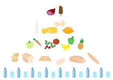 Nahrungsmittelpyramide Lizenzfreies Stockbild