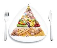 Nahrungsmittelpyramide auf Platte Lizenzfreies Stockfoto