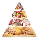Nahrungsmittelpyramide für eine ausgewogene Diät. Stockfotografie