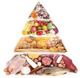 Nahrungsmittelpyramide für eine ausgewogene Diät. Lizenzfreies Stockbild