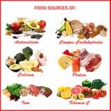 Nahrungsmittelquellen der Nährstoffe Lizenzfreies Stockbild