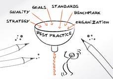 Najlepsza Praktyka Ilustracja Wektor