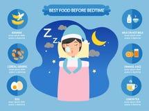 Najlepszy foods przed pora snu infographic Zdjęcia Stock