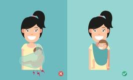 Najlepszy i złych pozycj dziecko dla zapobiegania modny dysplasia ilustracji