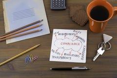 naleving Handschrift op een servet Houten bureau met a.c. stock foto