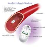 Nano медицинская технология иллюстрация штока