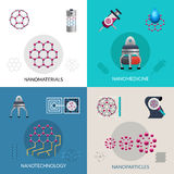 Nanotechnologie 4 vlakke pictogrammen vierkante banner Royalty-vrije Stock Fotografie