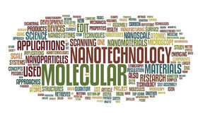 Nanotechnology words cloud. Vector illustration of nanotechnology related words isolated on white background vector illustration