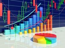 Narastający prętowi wykresy i pasztetowa mapa z akcyjnym diagramem Obraz Stock