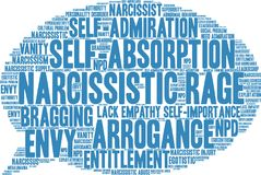 Narcissistic Rage Word Cloud. On a white background Royalty Free Stock Photography