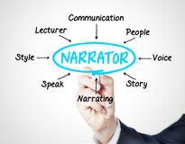 Narrator Royalty Free Stock Image