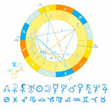 Natal astrological chart, zodiac signs. vector illustration Royalty Free Stock Photo