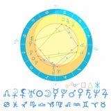 Natal astrological chart, zodiac signs. vector illustration. Natal astrological chart  zodiac signs. vector illustration Royalty Free Stock Image