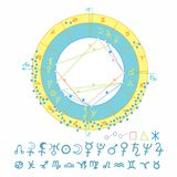 Natal astrological chart, zodiac signs. vector illustration. Natal astrological charts, zodiac signs. vector illustration Stock Photos
