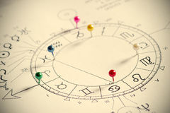 Natal Chart. Close up of natal chart Stock Photos