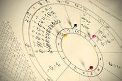 Natal Chart Stock Photos