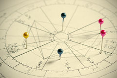 Natal Chart. Close up of natal chart Royalty Free Stock Images