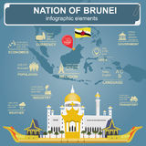 Nation of Brunei infographics, statistical data, sights. Sultan Royalty Free Stock Images