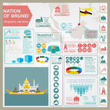 Nation of Brunei infographics, statistical data, sights. Sultan Royalty Free Stock Image