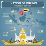 Nation von Brunei-infographics, statistische Daten, Anblick sultan Lizenzfreie Stockbilder
