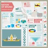 Nation von Brunei-infographics, statistische Daten, Anblick sultan Lizenzfreies Stockbild
