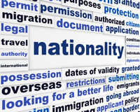 Nationality creative words conceptual background Stock Image