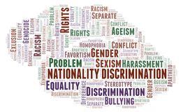 Nationality Discrimination - type of discrimination - word cloud. Wordcloud made with text only royalty free illustration
