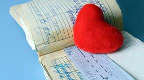 Natura morta medica con informazioni pazienti di salute, cardiogramma, cuore Immagine Stock Libera da Diritti