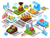 Natural Disaster Isometric Infographics stock illustration