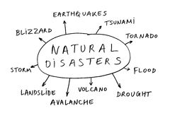 Natural disasters. All possible natural disasters threatening human society Royalty Free Stock Photography
